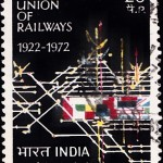 India on International Union of Railways