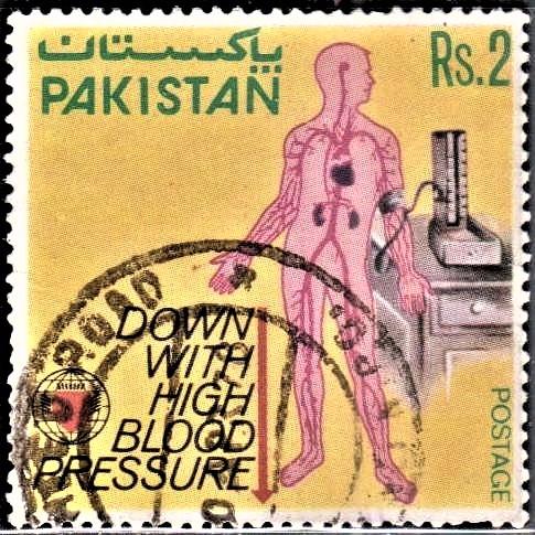 High Blood Pressure (HBP)